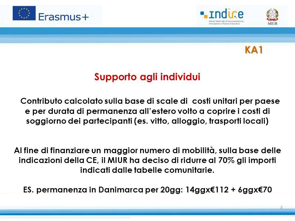 8 Supporto agli individui Contributo calcolato sulla base di scale di costi unitari per paese e per durata di permanenza all'estero volto a coprire i