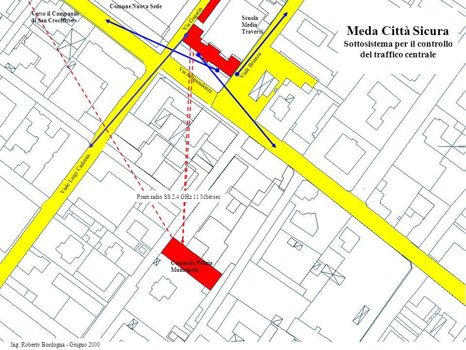 Meda Città Sicura Sottosistema per il controllo del traffico centrale Viale Luigi Cadorna Scuola Media Traversi Via Indipendenza Viale Brianza Comando
