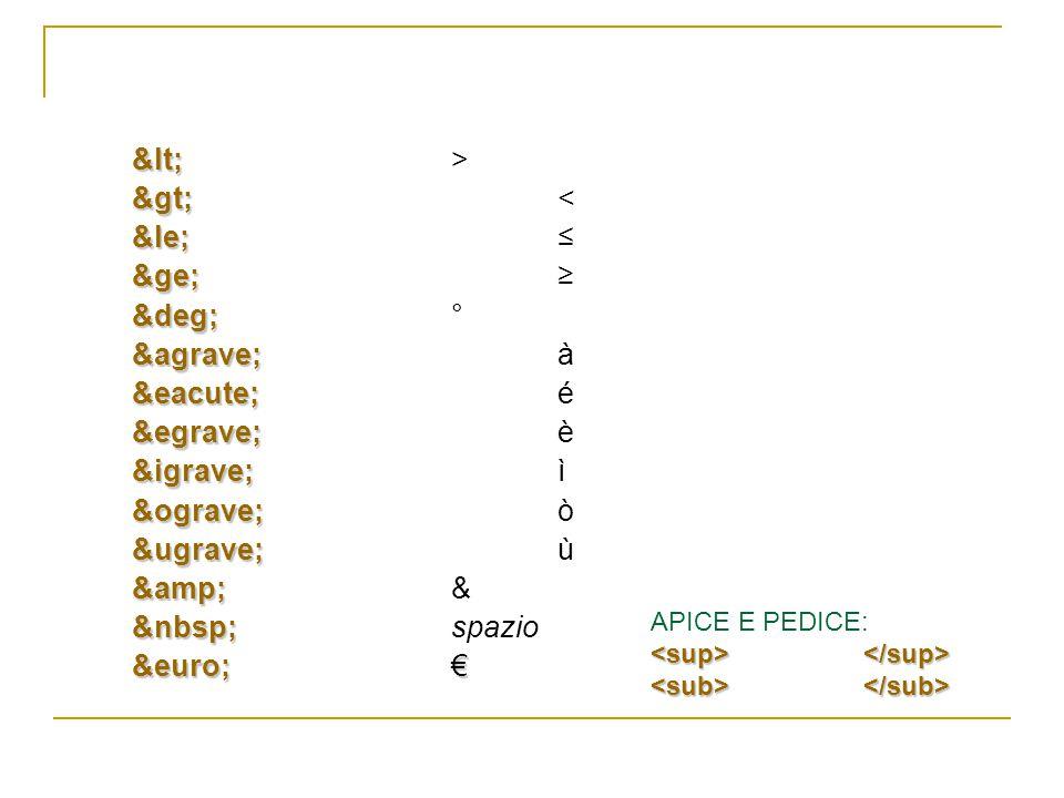 APICE E PEDICE: < <> > >< ≤ ≤≤ ≥ ≥≥ ° °° à àà é éé è èè ì ìì ò òò ù ùù & && spazio €€