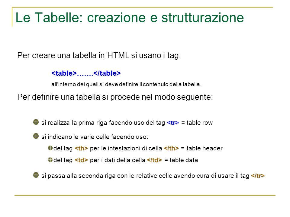 Le Tabelle: creazione e strutturazione si passa alla seconda riga con le relative celle avendo cura di usare il tag …….