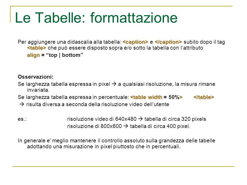 Le Tabelle: formattazione Per aggiungere una didascalia alla tabella: e subito dopo il tag che può essere disposto sopra e/o sotto la tabella con l'attributo align align = top | bottom Osservazioni: Se larghezza tabella espressa in pixel  a qualsiasi risoluzione, la misura rimane invariata.