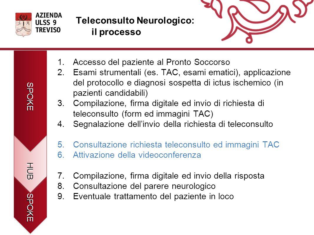 1.Accesso del paziente al Pronto Soccorso 2.Esami strumentali (es.