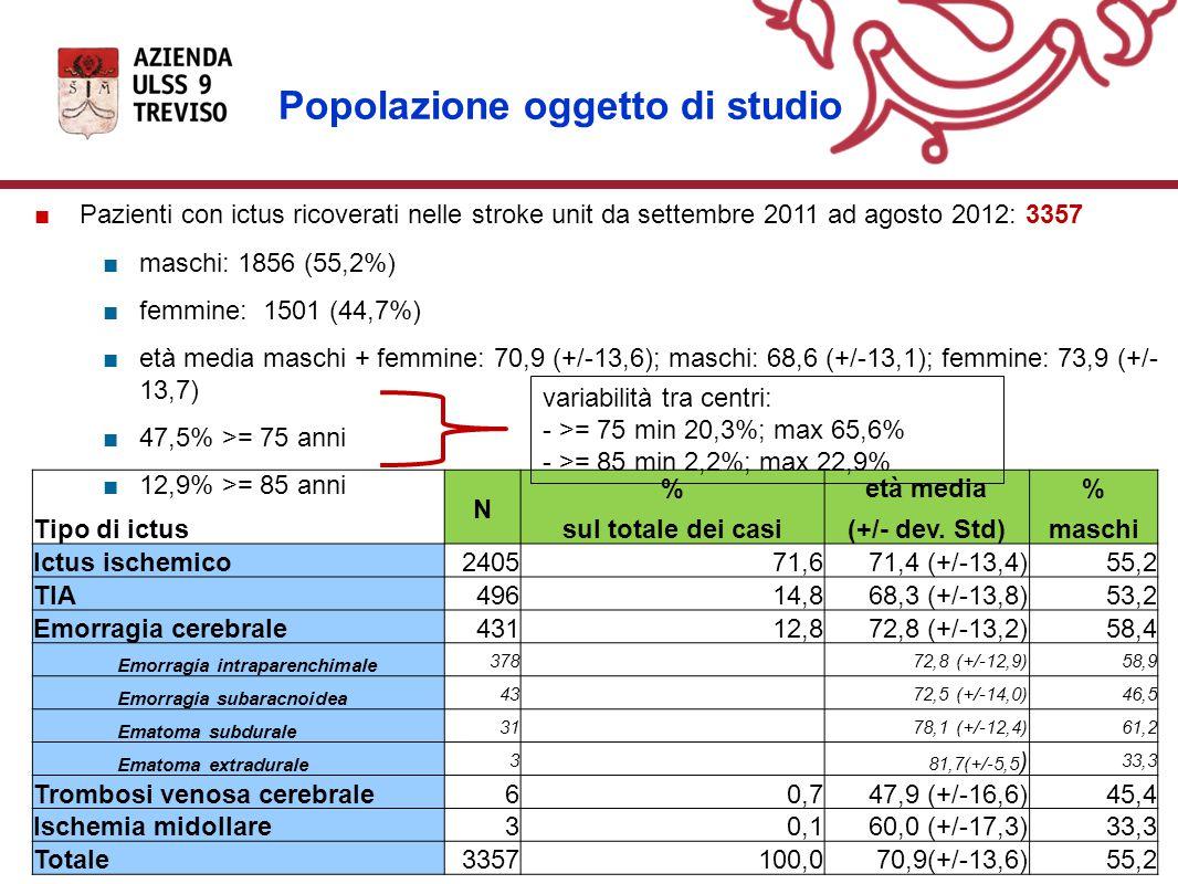 Popolazione oggetto di studio Tipo di ictus N % sul totale dei casi età media (+/- dev.