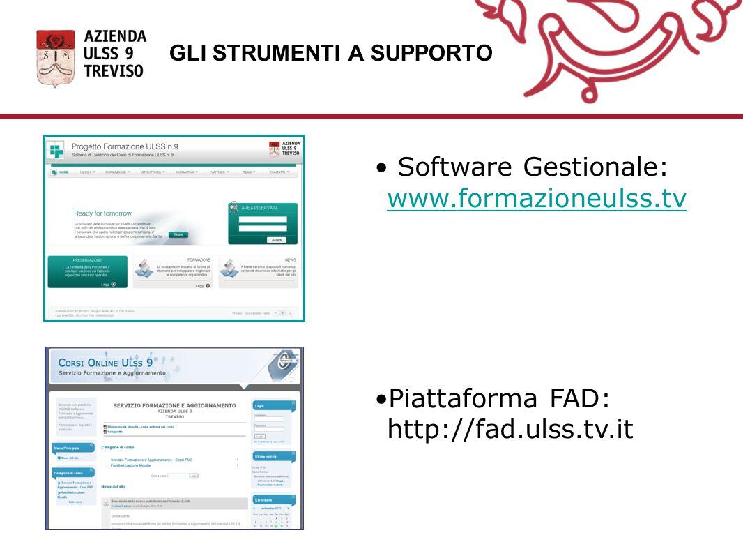 GLI STRUMENTI A SUPPORTO Software Gestionale: www.formazioneulss.tv www.formazioneulss.tv Piattaforma FAD: http://fad.ulss.tv.it