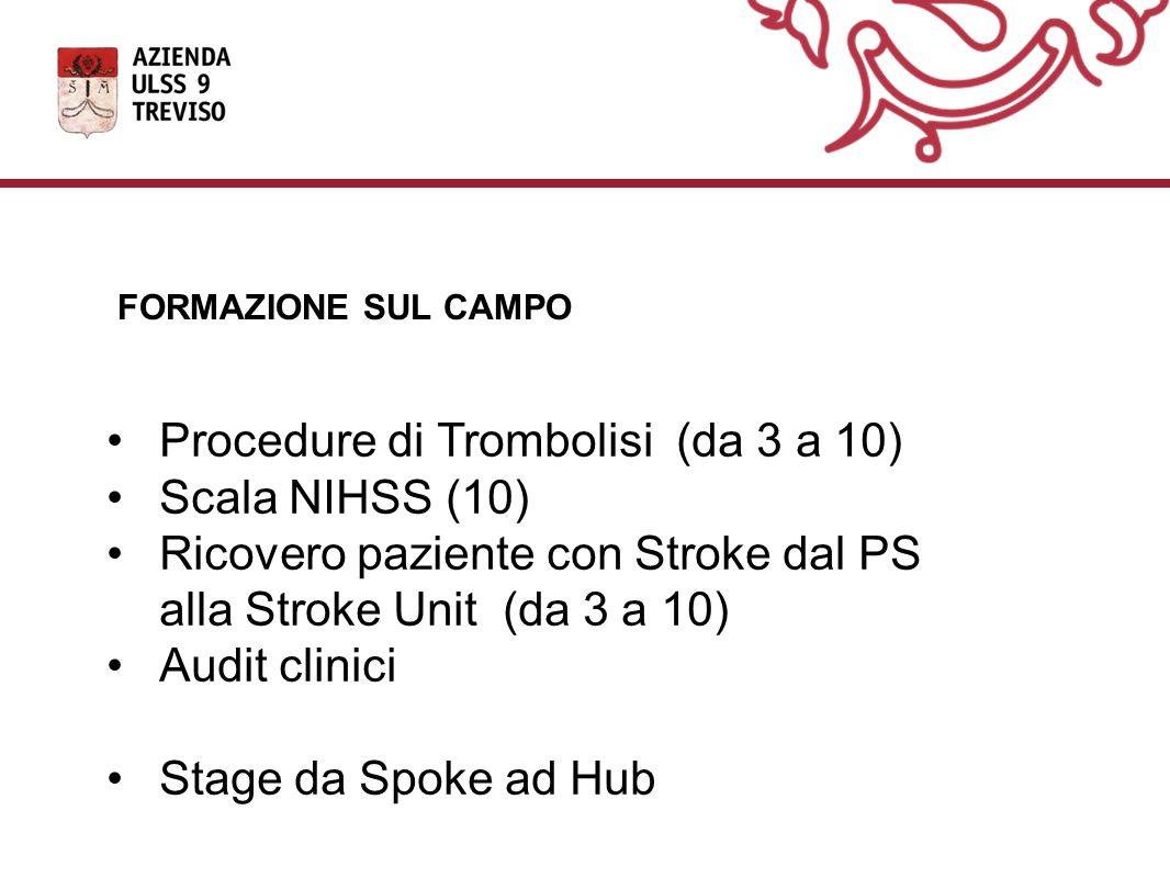 FORMAZIONE SUL CAMPO Procedure di Trombolisi (da 3 a 10) Scala NIHSS (10) Ricovero paziente con Stroke dal PS alla Stroke Unit (da 3 a 10) Audit clinici Stage da Spoke ad Hub