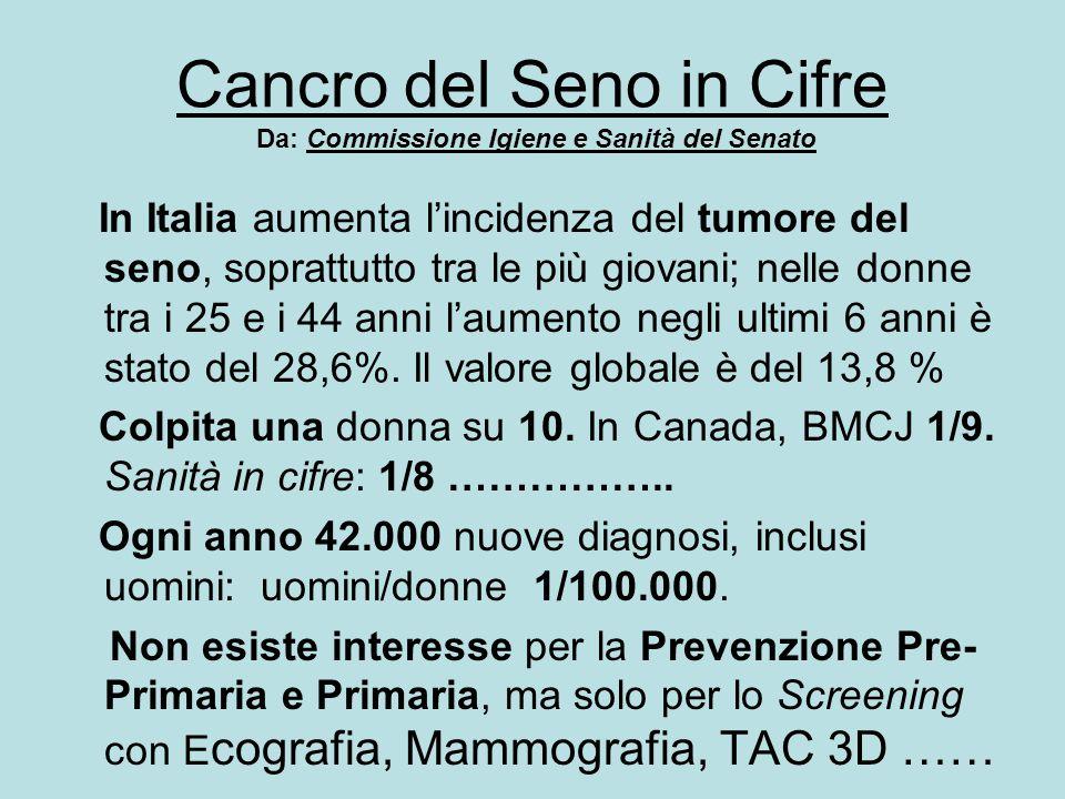 Cancro del Seno in Cifre Da: Commissione Igiene e Sanità del Senato In Italia aumenta l'incidenza del tumore del seno, soprattutto tra le più giovani;