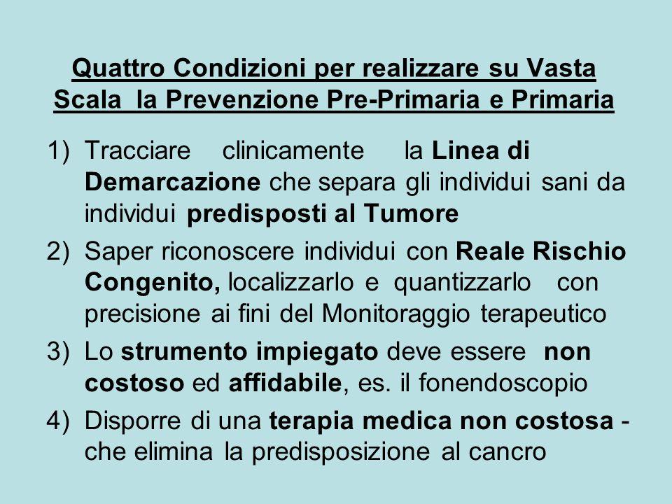 Quattro Condizioni per realizzare su Vasta Scala la Prevenzione Pre-Primaria e Primaria 1)Tracciare clinicamente la Linea di Demarcazione che separa g