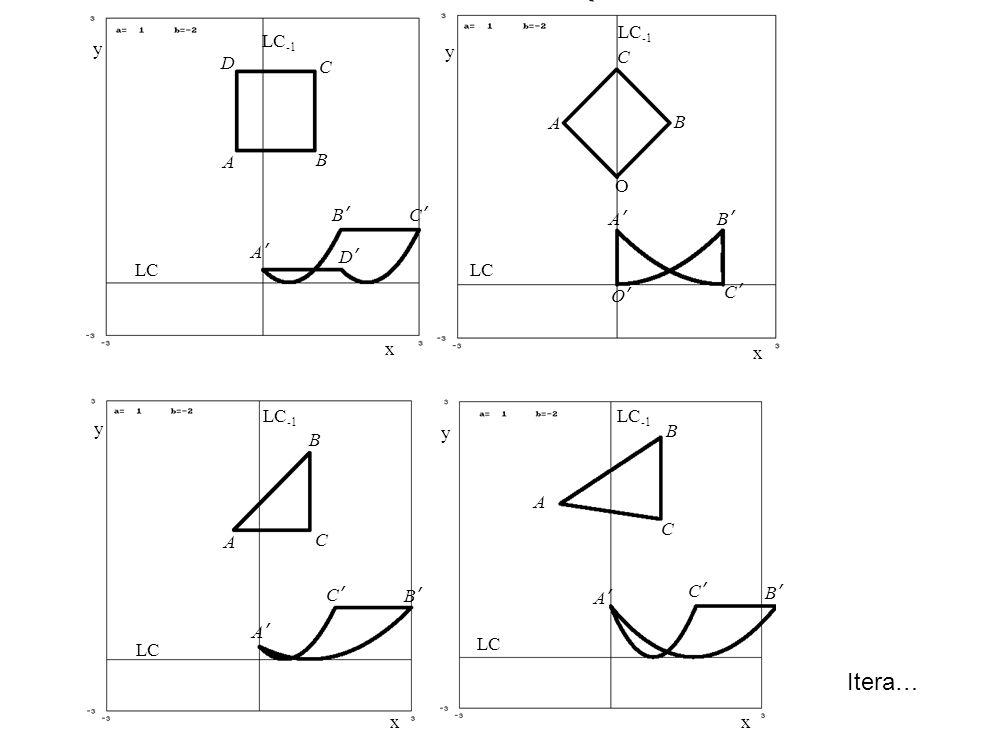 LC LC -1 A B B'B' A'A' A B O'O' C'C' x x y y C D C'C' D'D' O C A'A'B'B' LC LC -1 A B B'B' A'A' A B C'C' xx y y C C'C' C A'A' B'B' Itera…