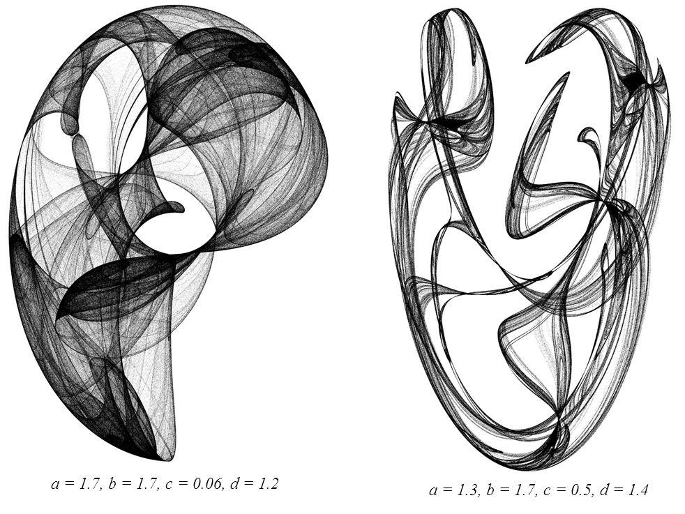 a = 1.7, b = 1.7, c = 0.06, d = 1.2 a = 1.3, b = 1.7, c = 0.5, d = 1.4