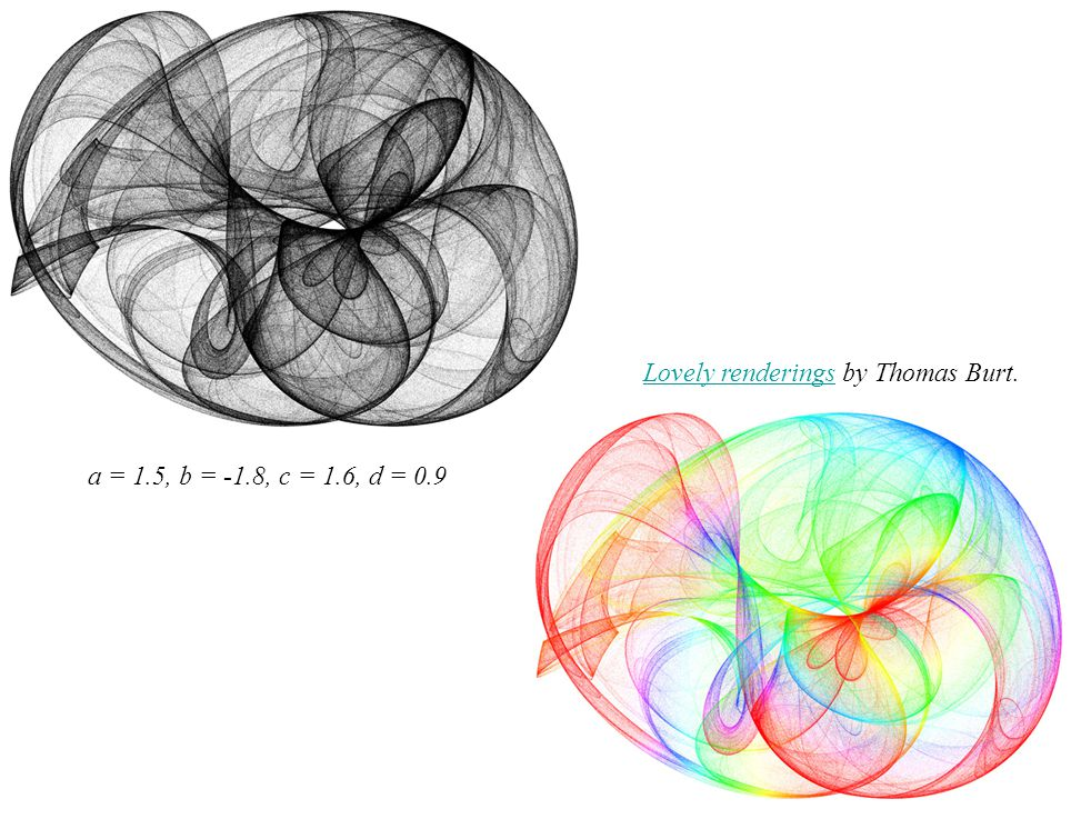 a = 1.5, b = -1.8, c = 1.6, d = 0.9 Lovely renderingsLovely renderings by Thomas Burt.