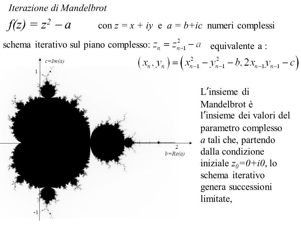 b=Re(a) c=Im(a) 2 1 Iterazione di Mandelbrot f(z) = z 2  a con z = x + iy e a = b+ic numeri complessi schema iterativo sul piano complesso: equivalen