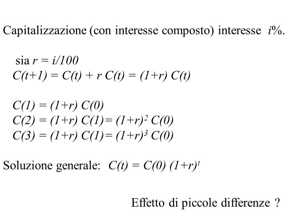 Capitalizzazione (con interesse composto) interesse i%. sia r = i/100 C(t+1) = C(t) + r C(t) = (1+r) C(t) C(1) = (1+r) C(0) C(2) = (1+r) C(1)= (1+r) 2