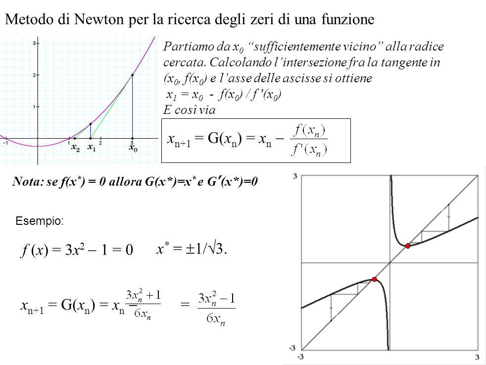 """Metodo di Newton per la ricerca degli zeri di una funzione Partiamo da x 0 """"sufficientemente vicino"""" alla radice cercata. Calcolando l'intersezione fr"""