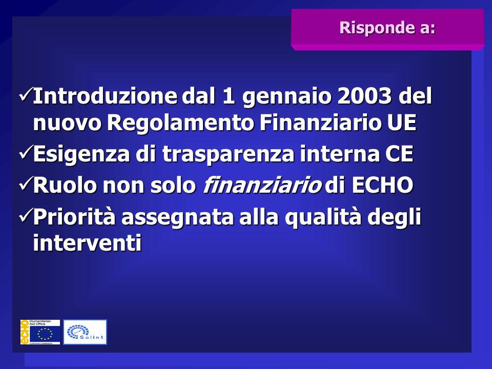 Introduzione dal 1 gennaio 2003 del nuovo Regolamento Finanziario UE Introduzione dal 1 gennaio 2003 del nuovo Regolamento Finanziario UE Esigenza di trasparenza interna CE Esigenza di trasparenza interna CE Ruolo non solo finanziario di ECHO Ruolo non solo finanziario di ECHO Priorità assegnata alla qualità degli interventi Priorità assegnata alla qualità degli interventi Introduzione dal 1 gennaio 2003 del nuovo Regolamento Finanziario UE Introduzione dal 1 gennaio 2003 del nuovo Regolamento Finanziario UE Esigenza di trasparenza interna CE Esigenza di trasparenza interna CE Ruolo non solo finanziario di ECHO Ruolo non solo finanziario di ECHO Priorità assegnata alla qualità degli interventi Priorità assegnata alla qualità degli interventi Risponde a: