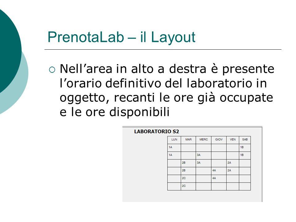  Nell'area in alto a destra è presente l'orario definitivo del laboratorio in oggetto, recanti le ore già occupate e le ore disponibili PrenotaLab – il Layout