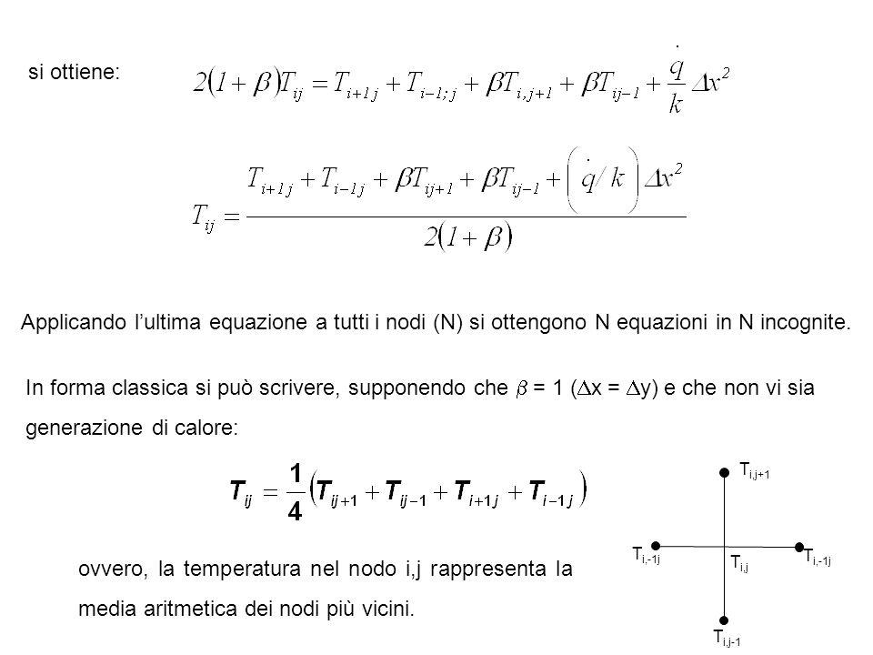 Applicando l'ultima equazione a tutti i nodi (N) si ottengono N equazioni in N incognite. si ottiene: In forma classica si può scrivere, supponendo ch