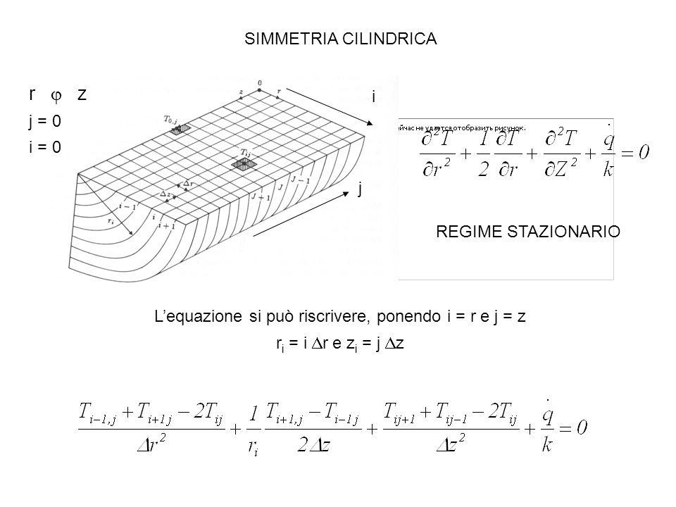 REGIME STAZIONARIO SIMMETRIA CILINDRICA r  z j = 0 i = 0 j i L'equazione si può riscrivere, ponendo i = r e j = z r i = i  r e z i = j  z
