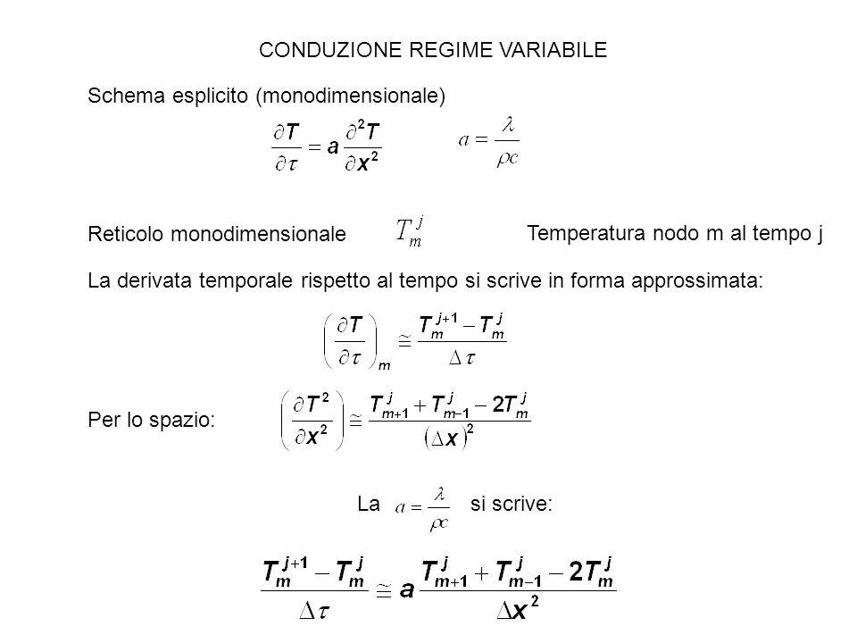 Temperatura nodo m al tempo j Schema esplicito (monodimensionale) Reticolo monodimensionale La derivata temporale rispetto al tempo si scrive in forma