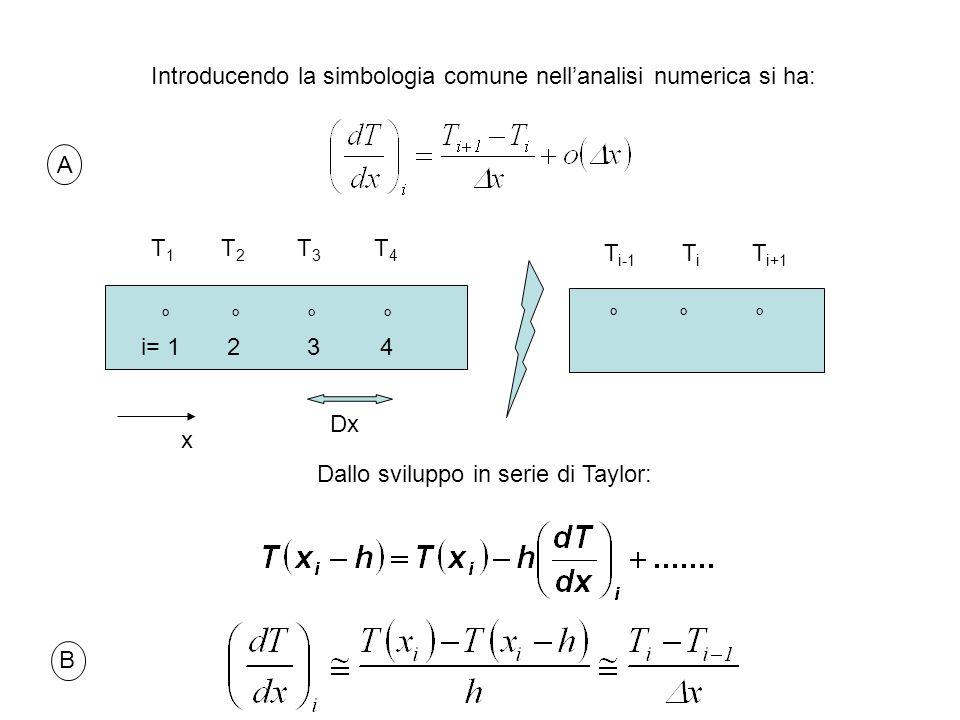 Introducendo la simbologia comune nell'analisi numerica si ha: A x ° ° ° ° i= 1 2 3 4 T 1 T 2 T 3 T 4 ° ° ° T i-1 T i T i+1 DxDx Dallo sviluppo in ser