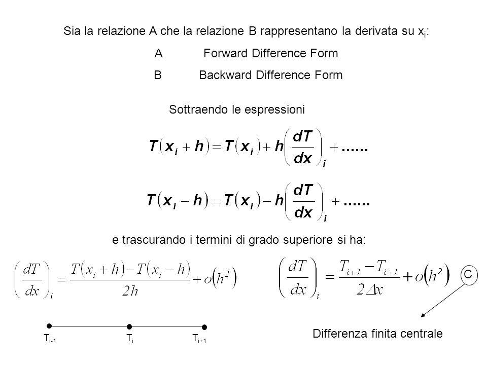 Sia la relazione A che la relazione B rappresentano la derivata su x i : AForward Difference Form BBackward Difference Form Sottraendo le espressioni