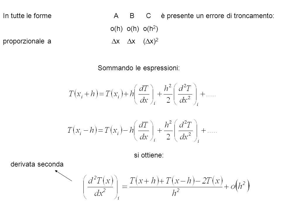 In notazione di analisi numerica: T i-1 T i T i+1 xx Si riesce quindi ad esprimere la derivata prima e seconda della temperatura in un punto del dominio in funzione dei valori di temperatura nel punto e nel suo intorno.