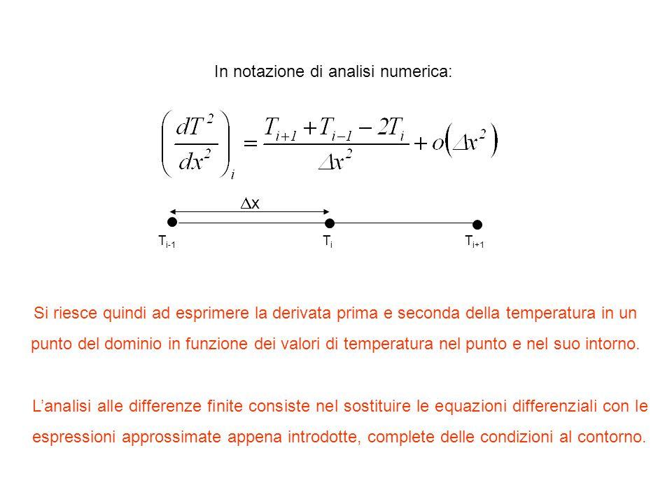 In notazione di analisi numerica: T i-1 T i T i+1 xx Si riesce quindi ad esprimere la derivata prima e seconda della temperatura in un punto del dom