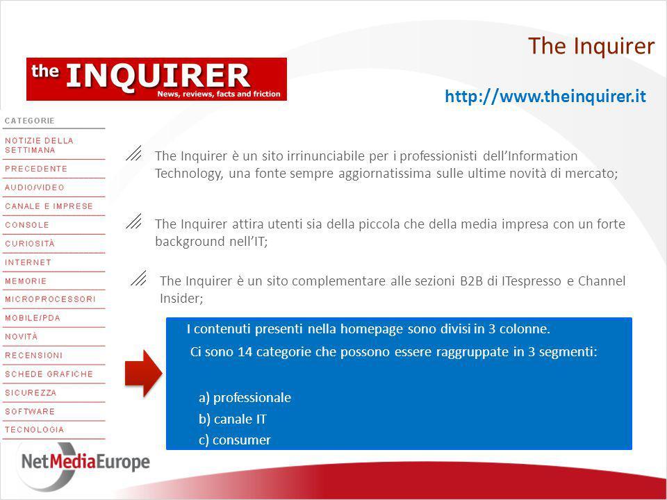  The Inquirer è un sito irrinunciabile per i professionisti dell'Information Technology, una fonte sempre aggiornatissima sulle ultime novità di mercato;  The Inquirer attira utenti sia della piccola che della media impresa con un forte background nell'IT;  The Inquirer è un sito complementare alle sezioni B2B di ITespresso e Channel Insider; The Inquirer I contenuti presenti nella homepage sono divisi in 3 colonne.