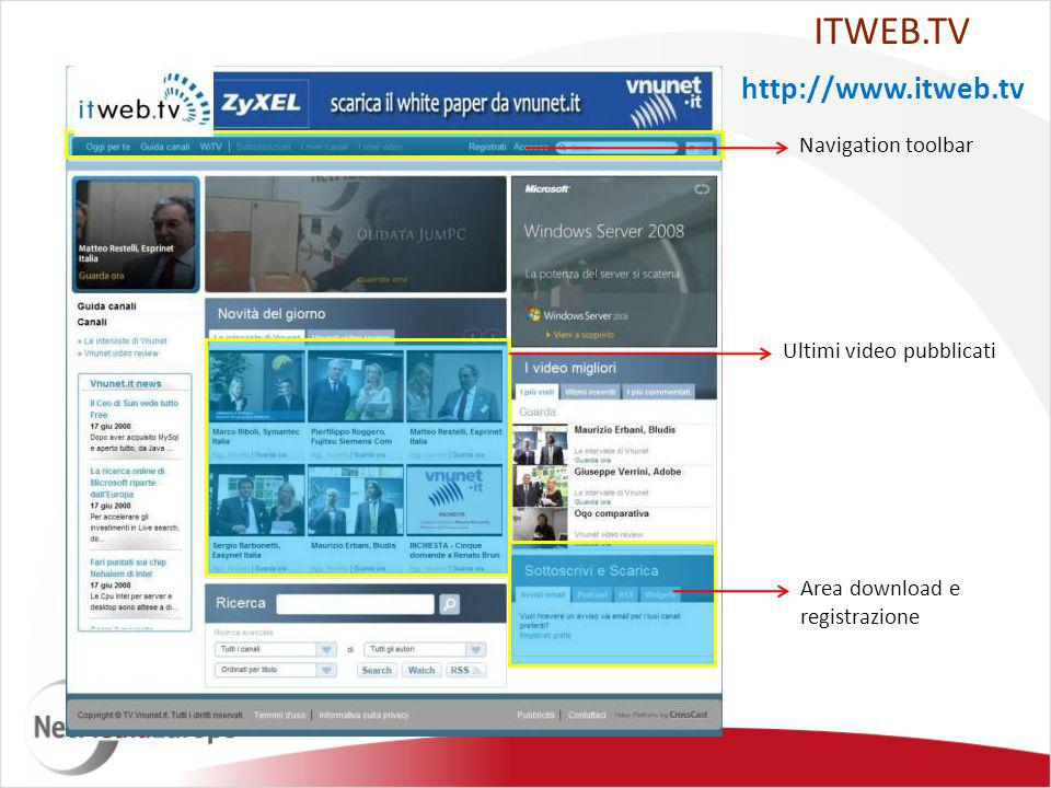 Navigation toolbar Ultimi video pubblicati Area download e registrazione http://www.itweb.tv ITWEB.TV