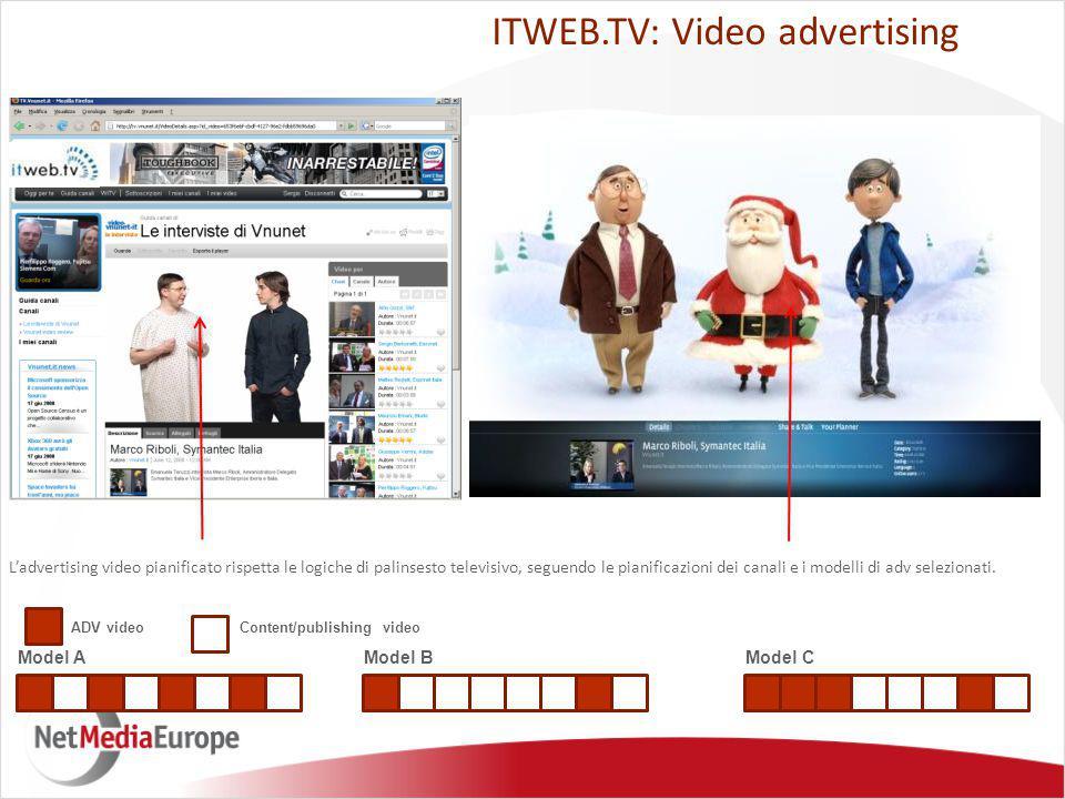 Model A ADV videoContent/publishing video Model BModel C ITWEB.TV: Video advertising L'advertising video pianificato rispetta le logiche di palinsesto televisivo, seguendo le pianificazioni dei canali e i modelli di adv selezionati.