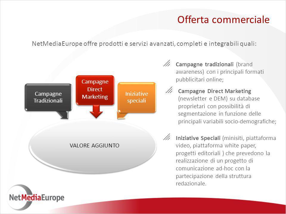 NetMediaEurope offre prodotti e servizi avanzati, completi e integrabili quali:  Campagne tradizionali (brand awareness) con i principali formati pub