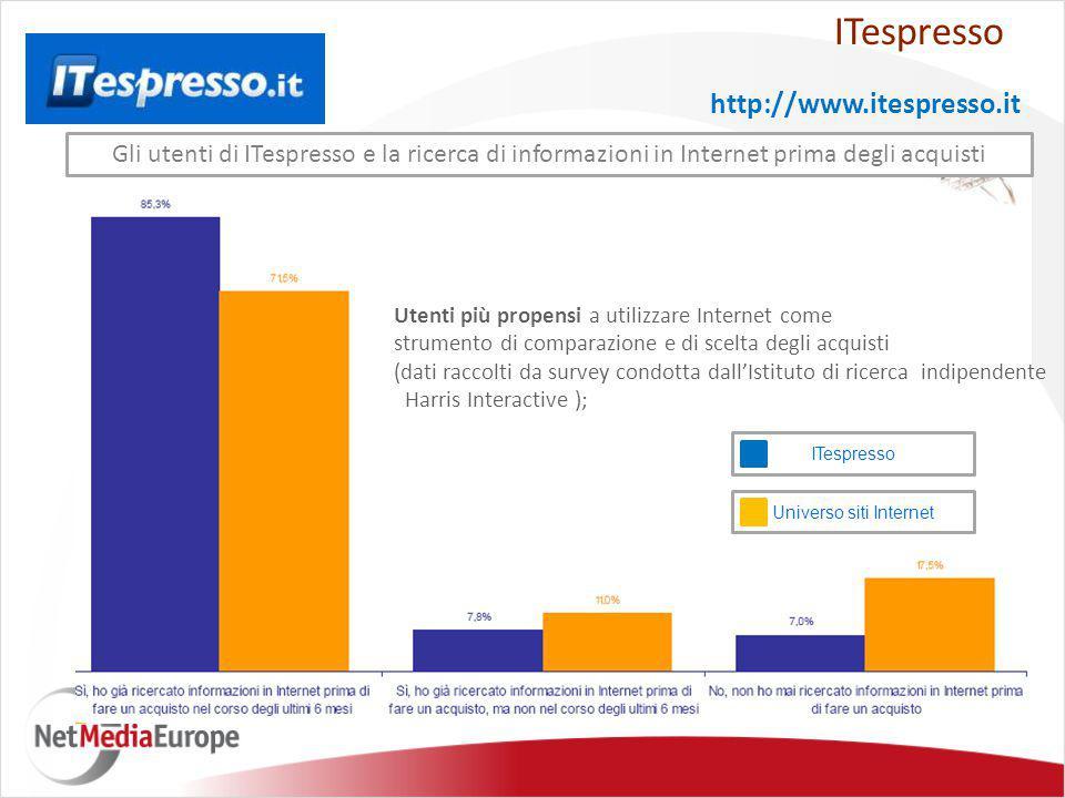 Utenti più propensi a utilizzare Internet come strumento di comparazione e di scelta degli acquisti (dati raccolti da survey condotta dall'Istituto di