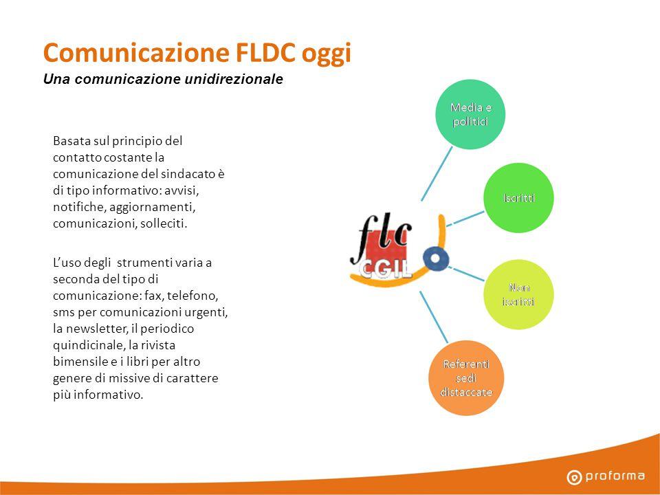 Comunicazione FLDC oggi Basata sul principio del contatto costante la comunicazione del sindacato è di tipo informativo: avvisi, notifiche, aggiornamenti, comunicazioni, solleciti.