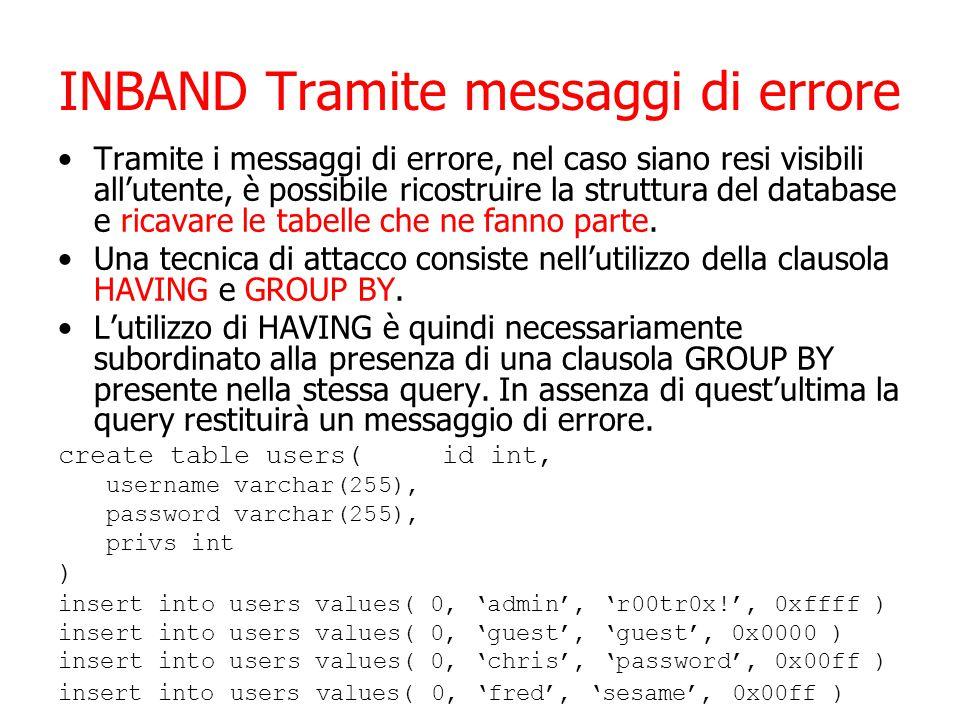 INBAND Tramite messaggi di errore Tramite i messaggi di errore, nel caso siano resi visibili all'utente, è possibile ricostruire la struttura del database e ricavare le tabelle che ne fanno parte.