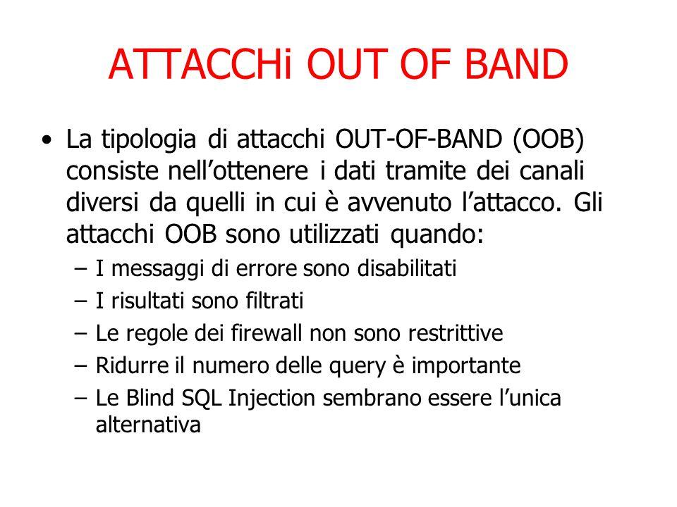 ATTACCHi OUT OF BAND La tipologia di attacchi OUT-OF-BAND (OOB) consiste nell'ottenere i dati tramite dei canali diversi da quelli in cui è avvenuto l'attacco.
