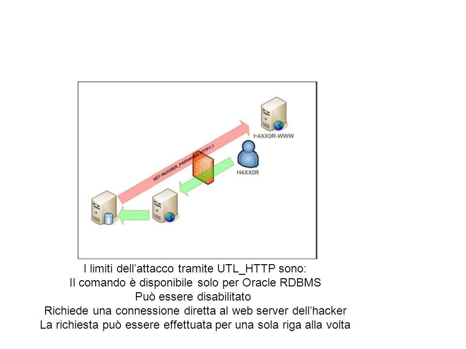 I limiti dell'attacco tramite UTL_HTTP sono: Il comando è disponibile solo per Oracle RDBMS Può essere disabilitato Richiede una connessione diretta al web server dell'hacker La richiesta può essere effettuata per una sola riga alla volta