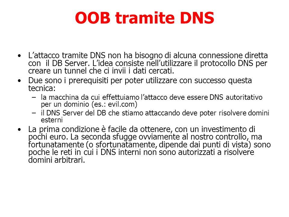 OOB tramite DNS L'attacco tramite DNS non ha bisogno di alcuna connessione diretta con il DB Server.