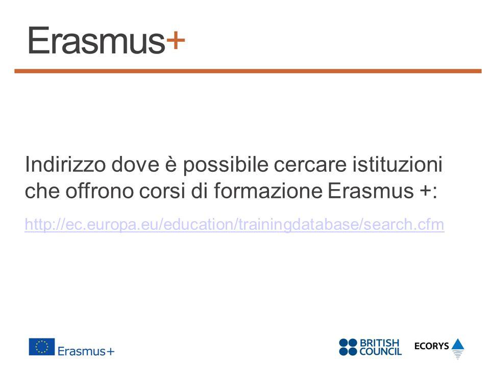 Indirizzo dove è possibile cercare istituzioni che offrono corsi di formazione Erasmus +: http://ec.europa.eu/education/trainingdatabase/search.cfm