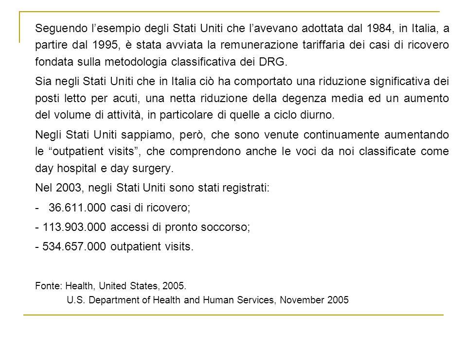 Seguendo l'esempio degli Stati Uniti che l'avevano adottata dal 1984, in Italia, a partire dal 1995, è stata avviata la remunerazione tariffaria dei casi di ricovero fondata sulla metodologia classificativa dei DRG.