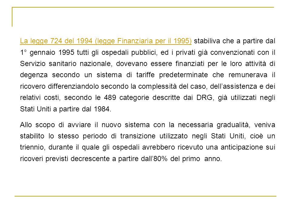 Nel 1995 la situazione dell'assistenza ospedaliera in Italia era la seguente: Popolazione57.322.996di cui 9.644.533 (16,8%)di 65 anni e oltre Posti letto356.242(6,2 per 1000 ab.) Dimessi9.299.729(162,2 per 1000 ab.) Degenze93.640.843(1,63 per abitante) Occ.