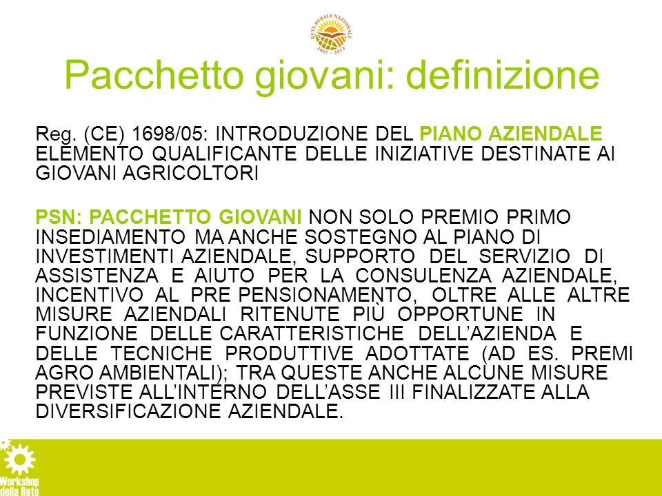 Pacchetto giovani: definizione Reg. (CE) 1698/05: INTRODUZIONE DEL PIANO AZIENDALE ELEMENTO QUALIFICANTE DELLE INIZIATIVE DESTINATE AI GIOVANI AGRICOL
