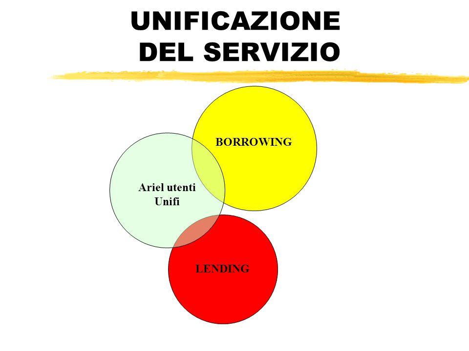 UNIFICAZIONE DEL SERVIZIO BORROWING LENDING Ariel utenti Unifi