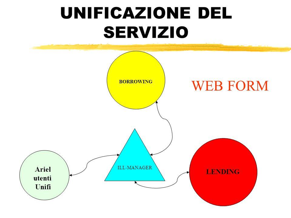 UNIFICAZIONE DEL SERVIZIO BORROWING LENDING Ariel utenti Unifi ILL-MANAGER WEB FORM
