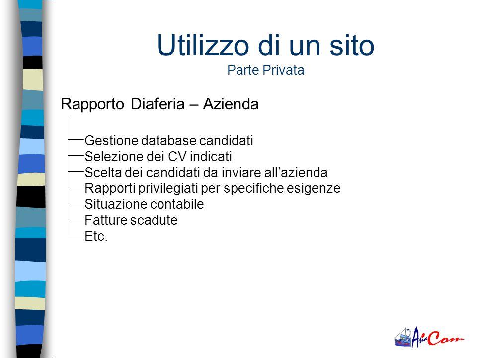 Rapporto Azienda – Diaferia Accesso diretto al database di Diaferia (CV senza riferimenti personali, ad es.