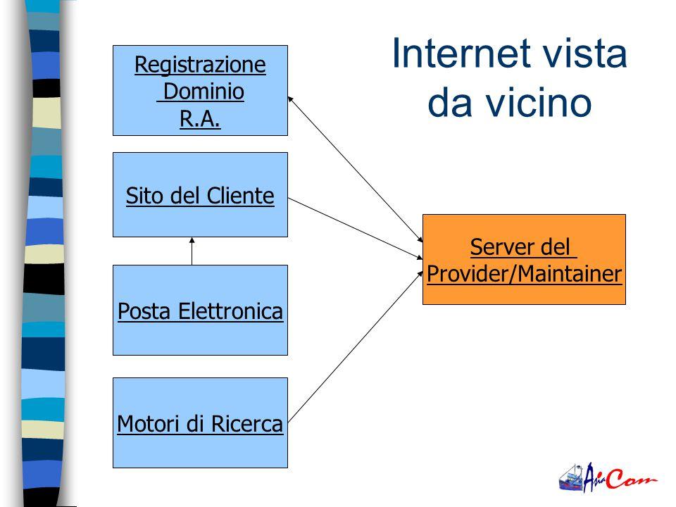 Sedi ed uffici Asiacom S.r.L. ha sede legale a Milano, P.le Marengo n° 8.