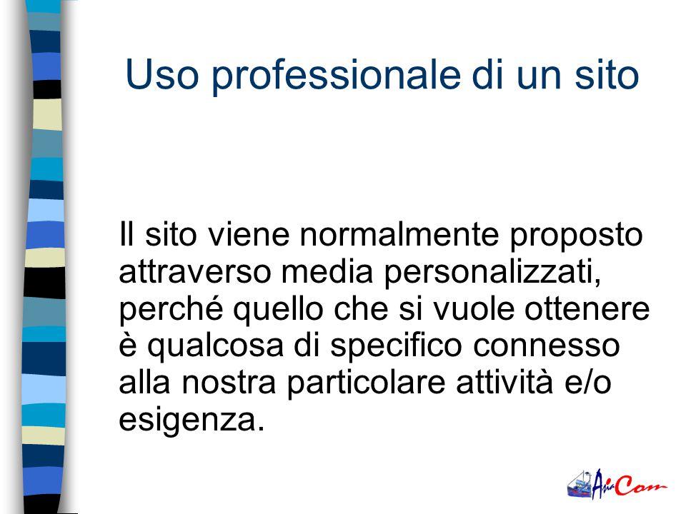 L'uso professionale di un sito, nel 90% dei casi, esula dalla ricerca tramite motore .