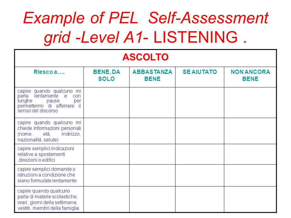 Example of PEL Self-Assessment grid -Level A1- LISTENING.