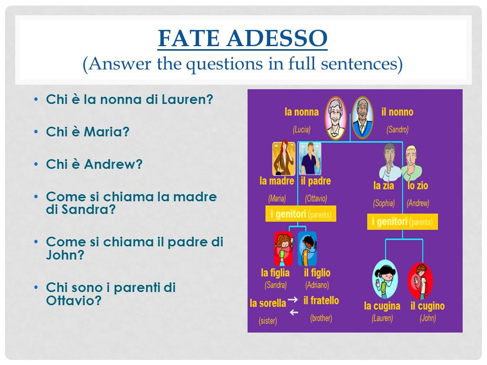 FATE ADESSO (Answer the questions in full sentences) Chi è la nonna di Lauren.