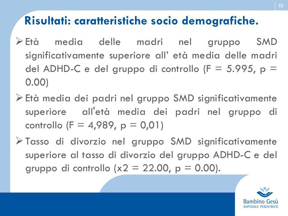 10 Risultati: caratteristiche socio demografiche.  Età media delle madri nel gruppo SMD significativamente superiore all' età media delle madri del A