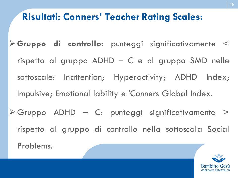 15 Risultati: Conners' Teacher Rating Scales:  Gruppo di controllo: punteggi significativamente < rispetto al gruppo ADHD – C e al gruppo SMD nelle s