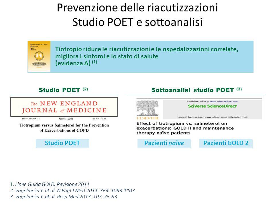 Prevenzione delle riacutizzazioni Studio POET e sottoanalisi 1. Linee Guida GOLD. Revisione 2011 2. Vogelmeier C et al. N Engl J Med 2011; 364: 1093-1